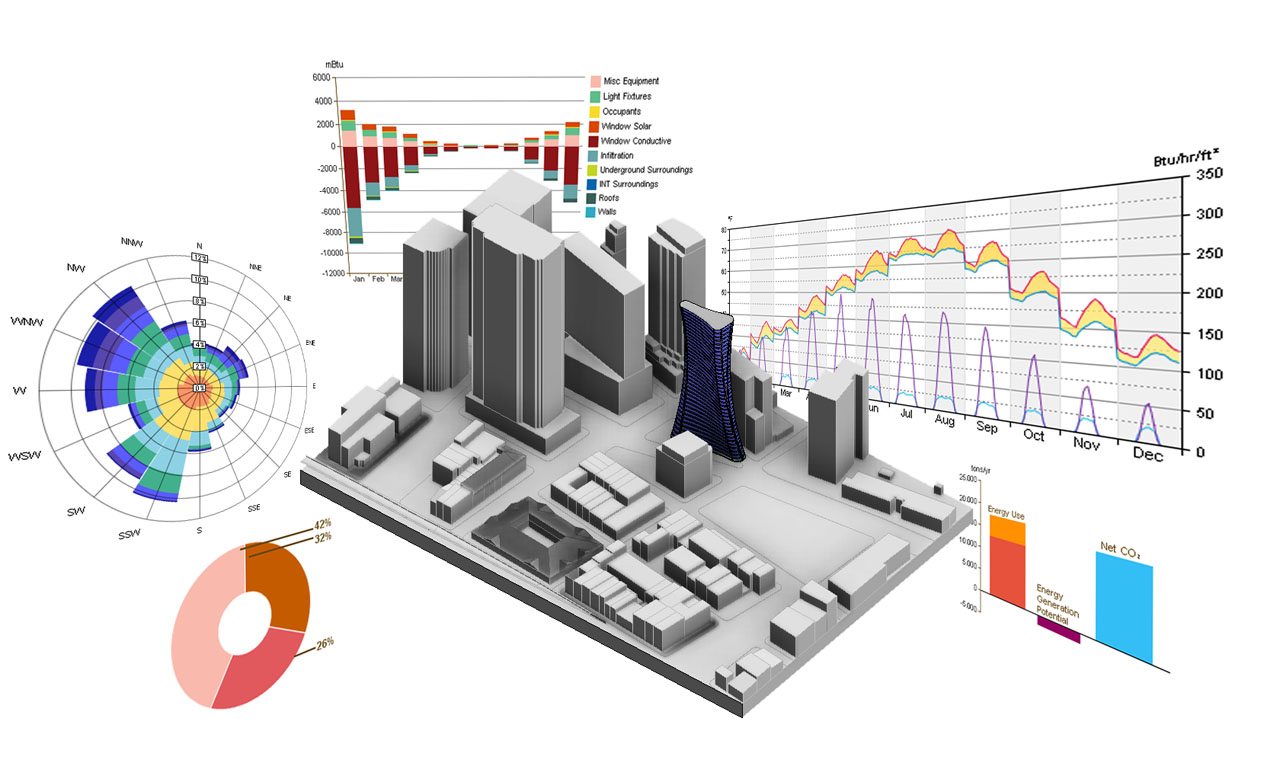 Our new added Service 3D Energy Modelling & BIM